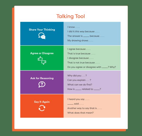 Eureka-Math_Talking-Tool